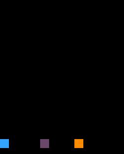 Water, bottled, non-carbonated, DANNON macronutrient pie chart