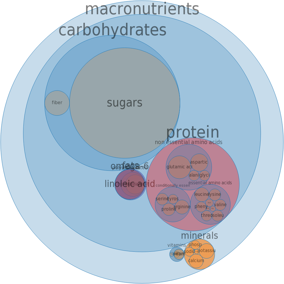 Soymilk, chocolate, with added calcium, vitamins A and D -all nutrients by relative proportion - including vitamins and minerals