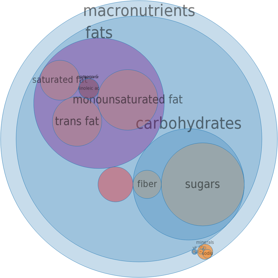 Mcdonalds baked apple pie bodbot micronutrients including available amino acid composition fat types fiber and sugar as well as vitmains and minerals in mcdonalds baked apple pie nvjuhfo Images