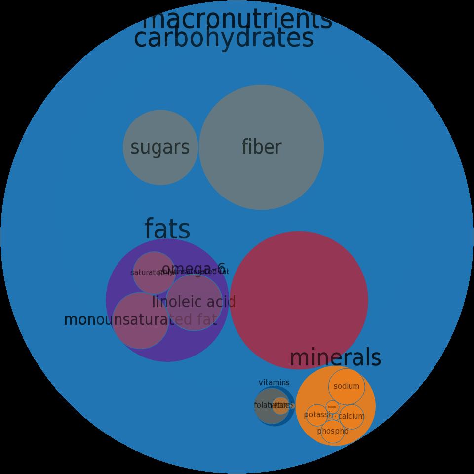 Cereals ready-to-eat, MALT-O-MEAL, TOASTY O